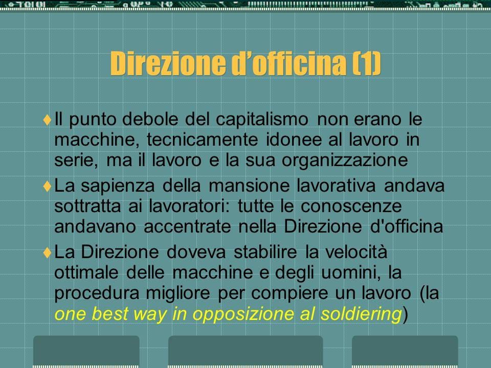 Direzione d'officina (1)