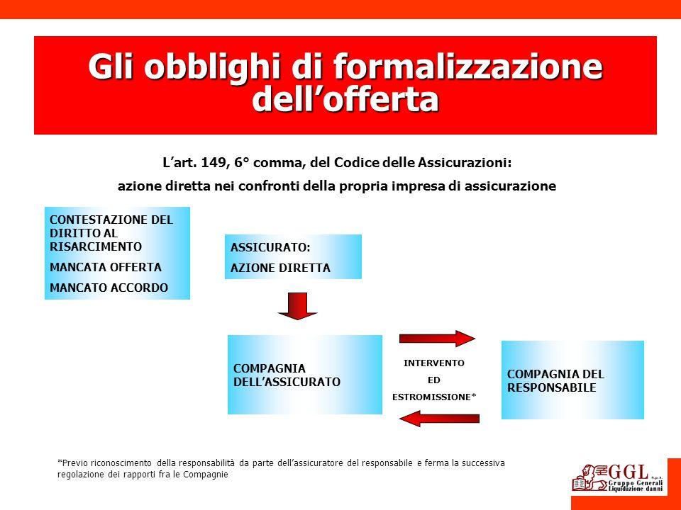 Gli obblighi di formalizzazione dell'offerta