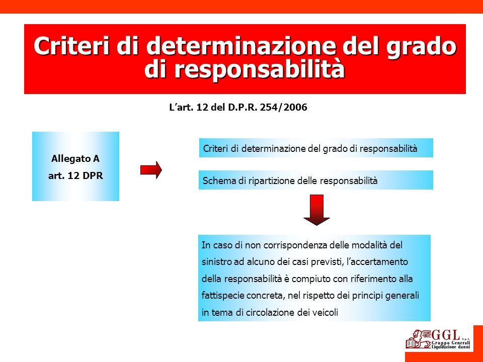 Criteri di determinazione del grado di responsabilità