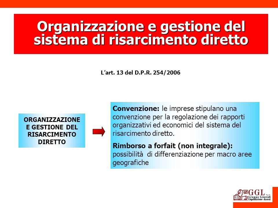Organizzazione e gestione del sistema di risarcimento diretto
