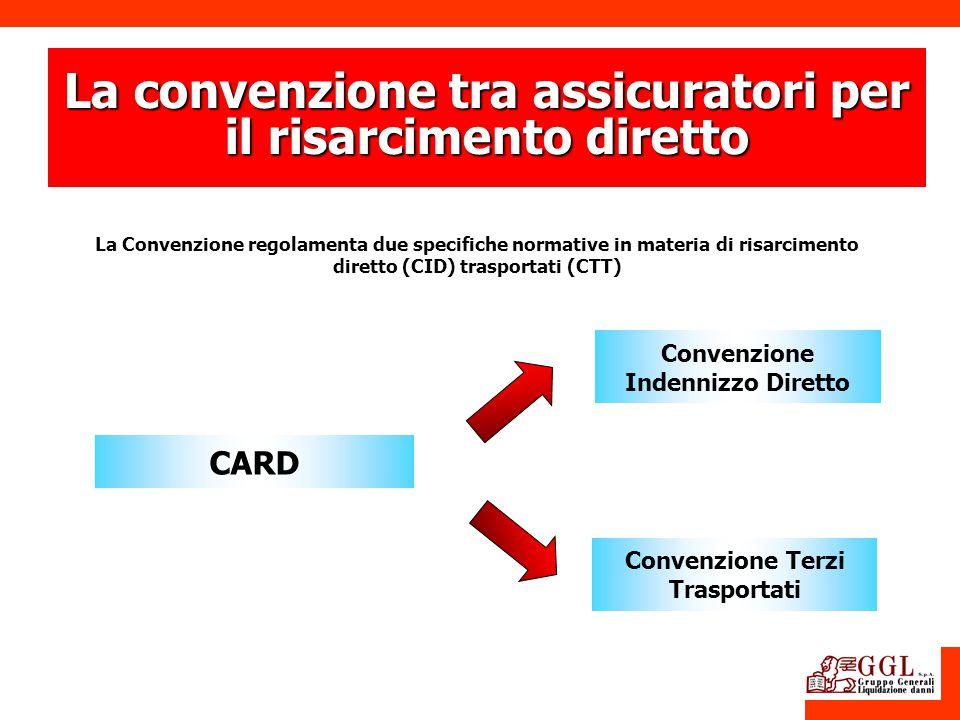 La convenzione tra assicuratori per il risarcimento diretto