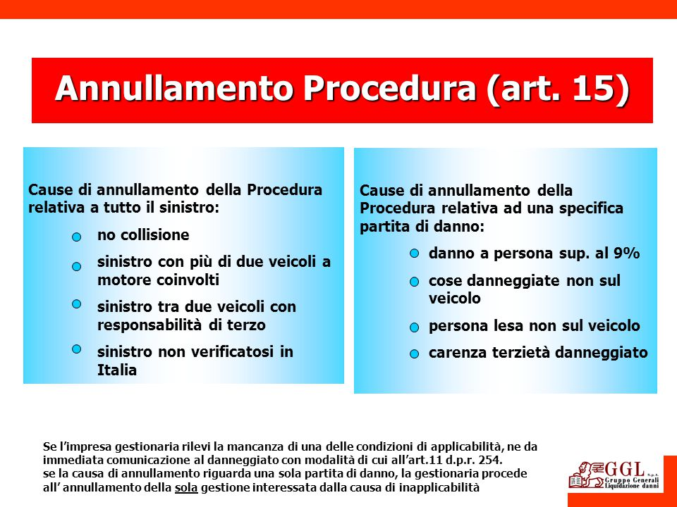 Annullamento Procedura (art. 15)