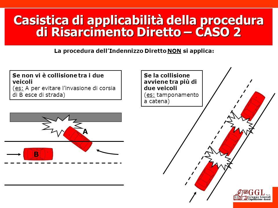 Casistica di applicabilità della procedura di Risarcimento Diretto – CASO 2