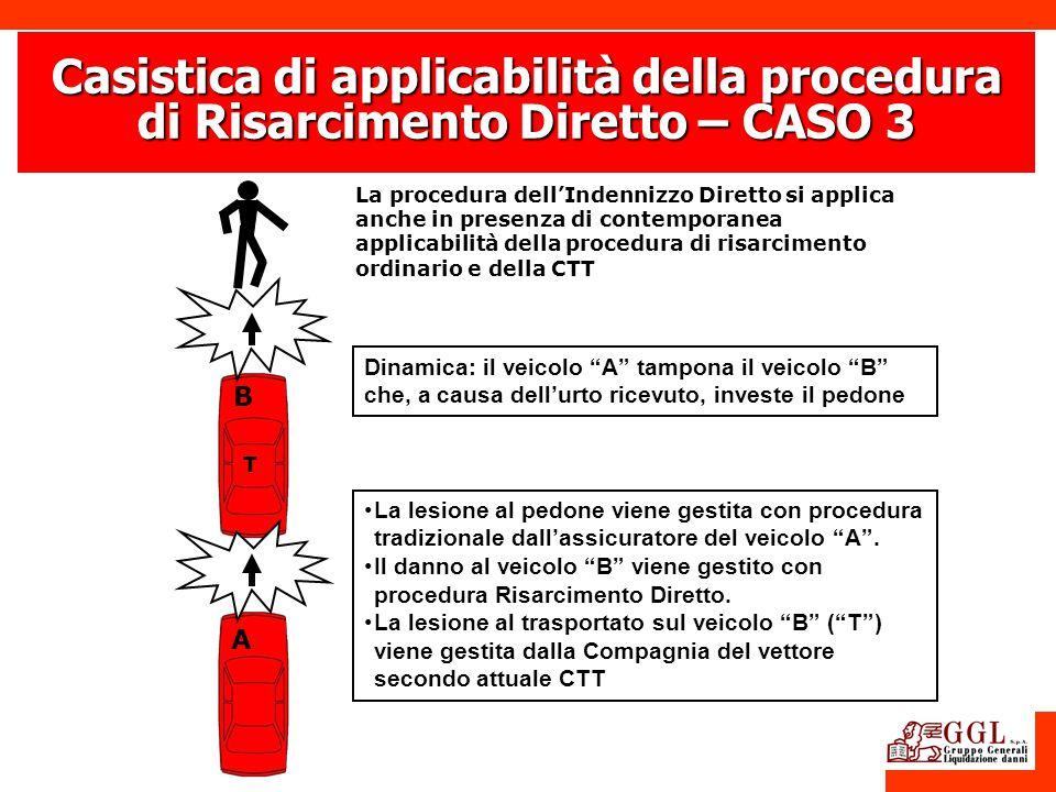 Casistica di applicabilità della procedura di Risarcimento Diretto – CASO 3