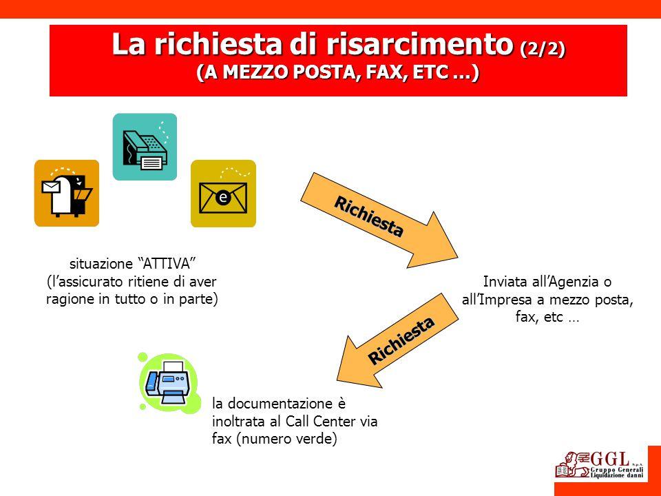 La richiesta di risarcimento (2/2) (A MEZZO POSTA, FAX, ETC …)