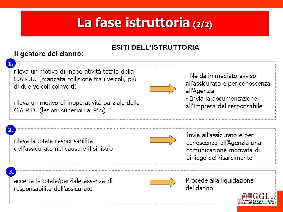 La fase istruttoria (2/2) ESITI DELL'ISTRUTTORIA