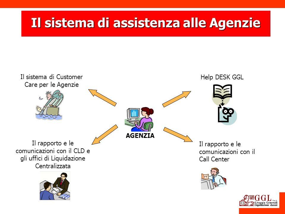 Il sistema di assistenza alle Agenzie
