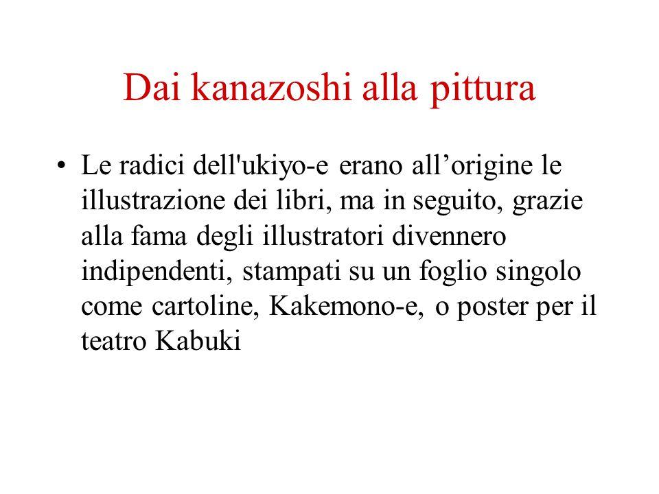 Dai kanazoshi alla pittura