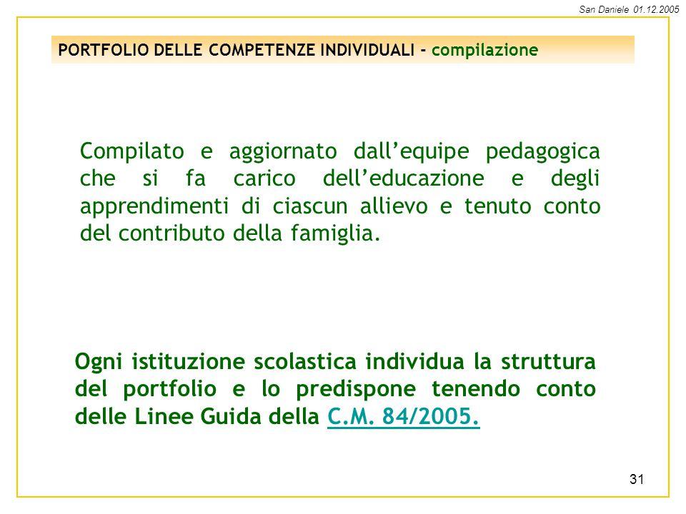 PORTFOLIO DELLE COMPETENZE INDIVIDUALI - compilazione