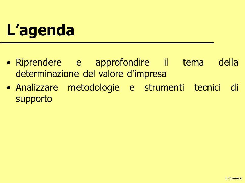 L'agenda Riprendere e approfondire il tema della determinazione del valore d'impresa.