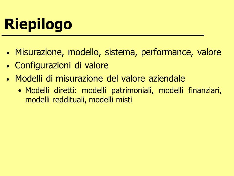 Riepilogo Misurazione, modello, sistema, performance, valore