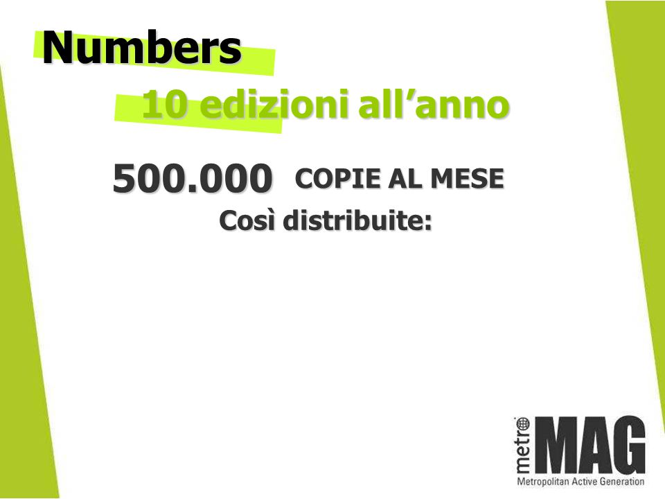 Numbers 10 edizioni all'anno 500.000 COPIE AL MESE Così distribuite: