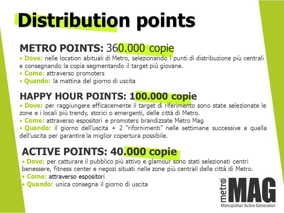 Distribution points METRO POINTS: 360.000 copie