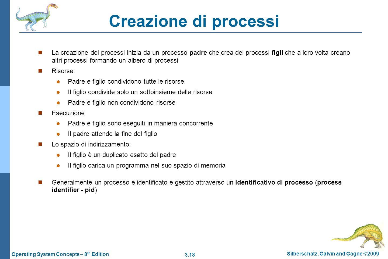 Creazione di processi