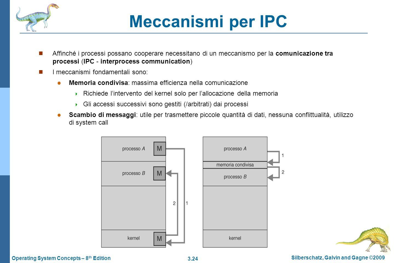 Meccanismi per IPC