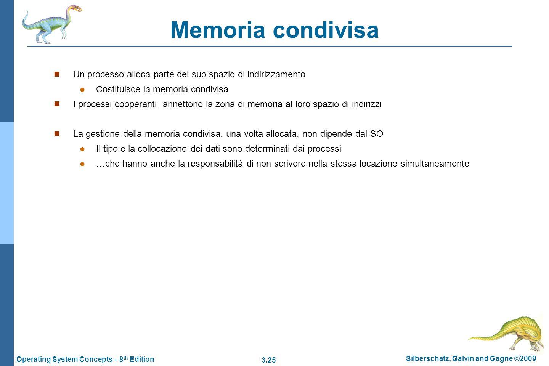 Memoria condivisa Un processo alloca parte del suo spazio di indirizzamento. Costituisce la memoria condivisa.