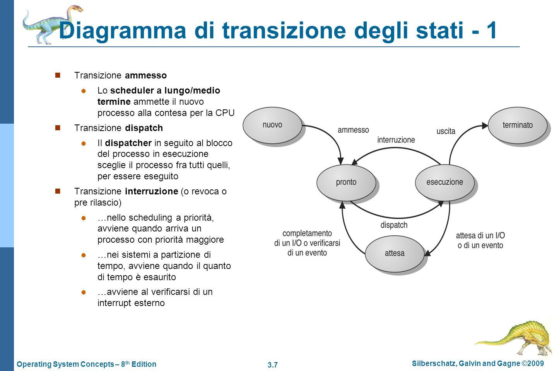 Diagramma di transizione degli stati - 1
