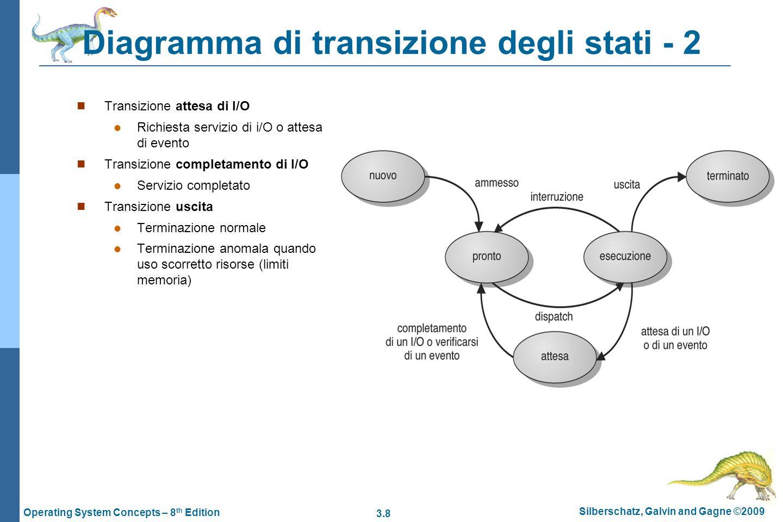 Diagramma di transizione degli stati - 2