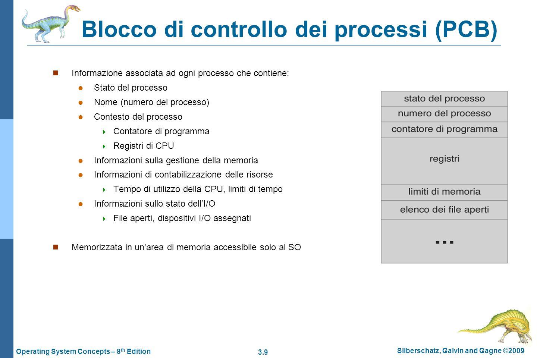 Blocco di controllo dei processi (PCB)