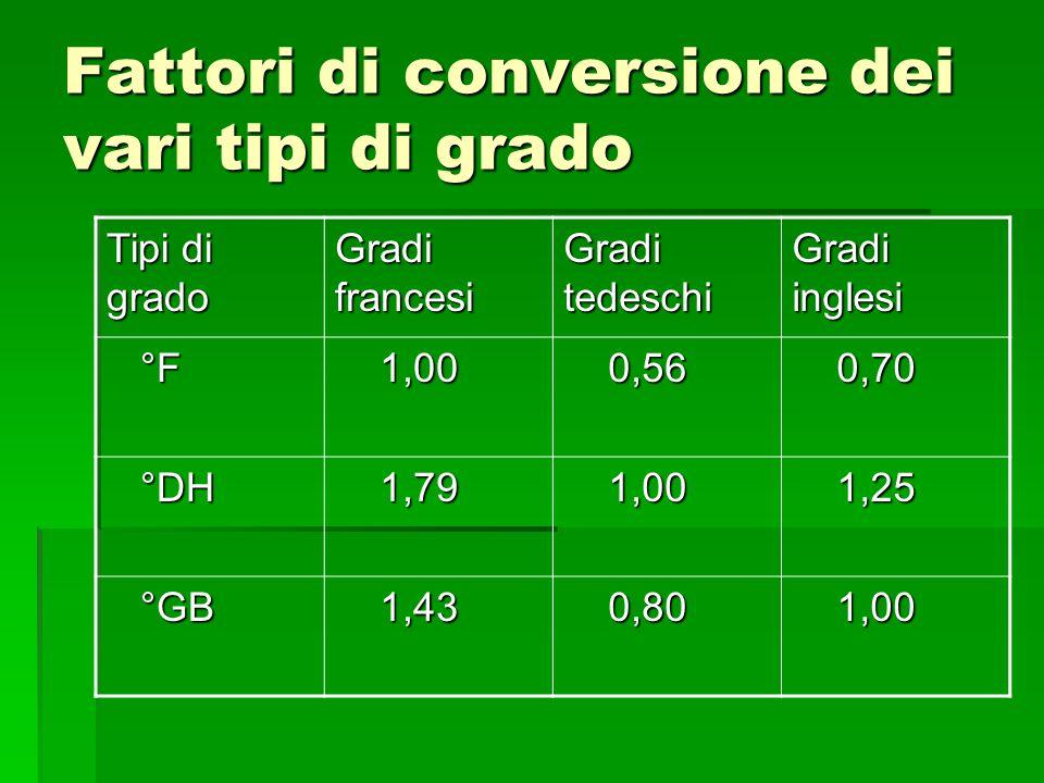 Fattori di conversione dei vari tipi di grado
