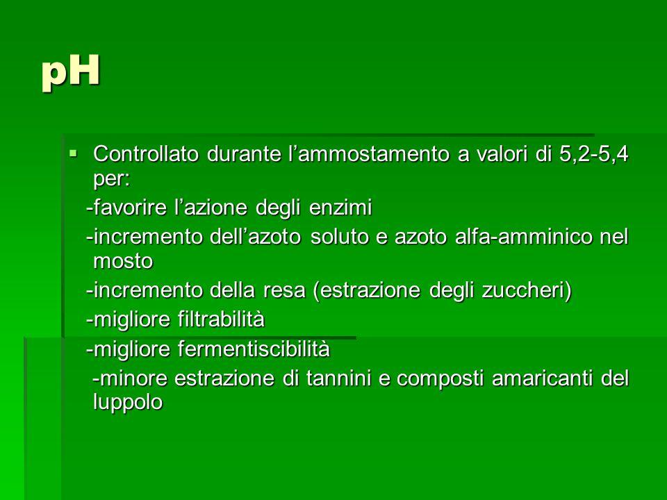 pH Controllato durante l'ammostamento a valori di 5,2-5,4 per: