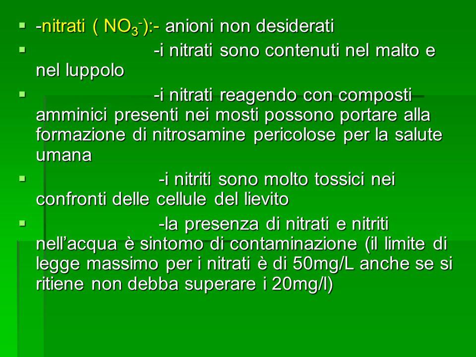 -nitrati ( NO3-):- anioni non desiderati