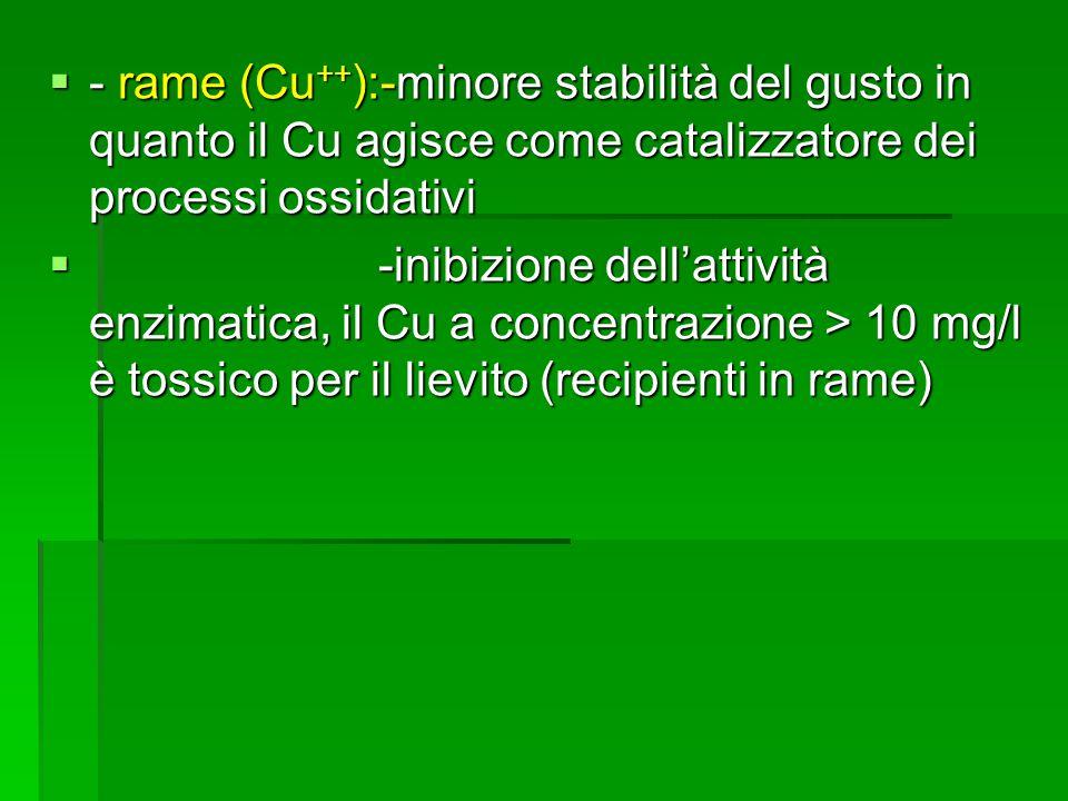 - rame (Cu++):-minore stabilità del gusto in quanto il Cu agisce come catalizzatore dei processi ossidativi