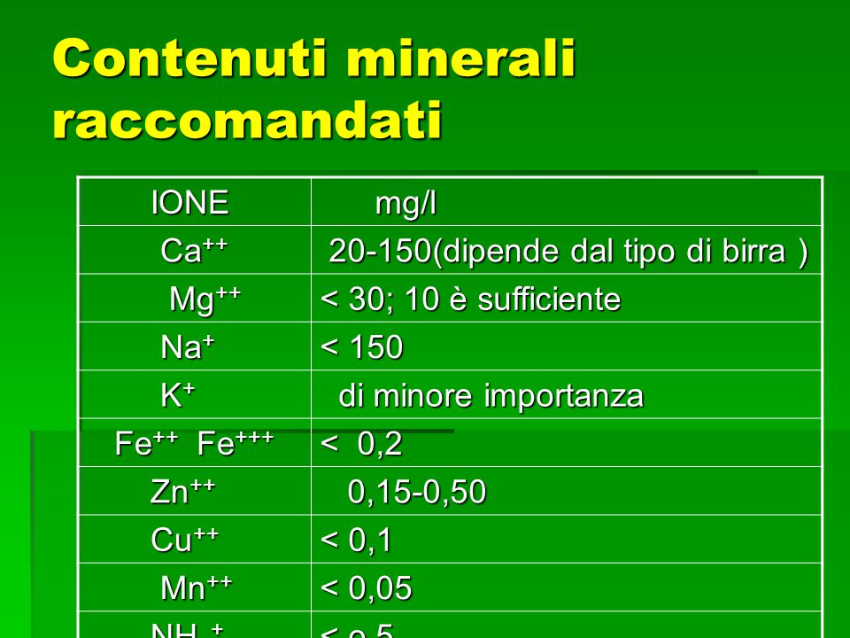 Contenuti minerali raccomandati