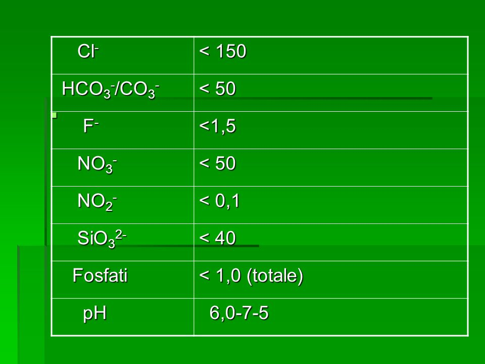 Cl- < 150 HCO3-/CO3- < 50 F- <1,5 NO3- NO2- < 0,1 SiO32- < 40 Fosfati < 1,0 (totale) pH 6,0-7-5