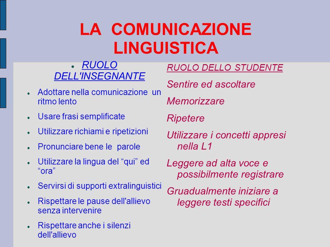 LA COMUNICAZIONE LINGUISTICA