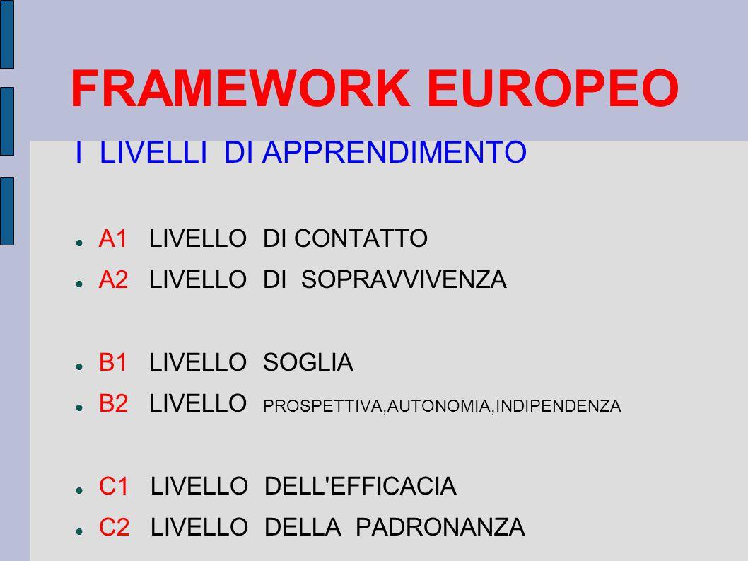FRAMEWORK EUROPEO I LIVELLI DI APPRENDIMENTO A1 LIVELLO DI CONTATTO