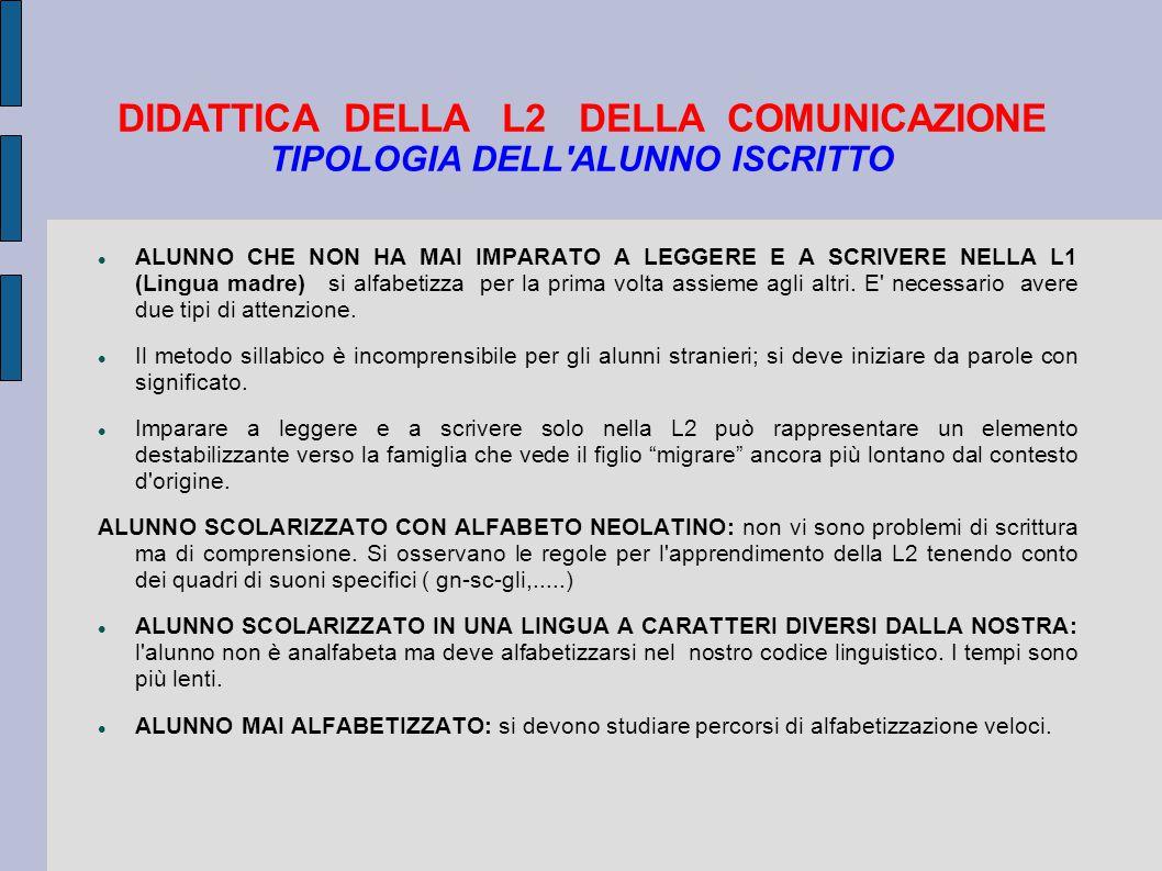 DIDATTICA DELLA L2 DELLA COMUNICAZIONE TIPOLOGIA DELL ALUNNO ISCRITTO