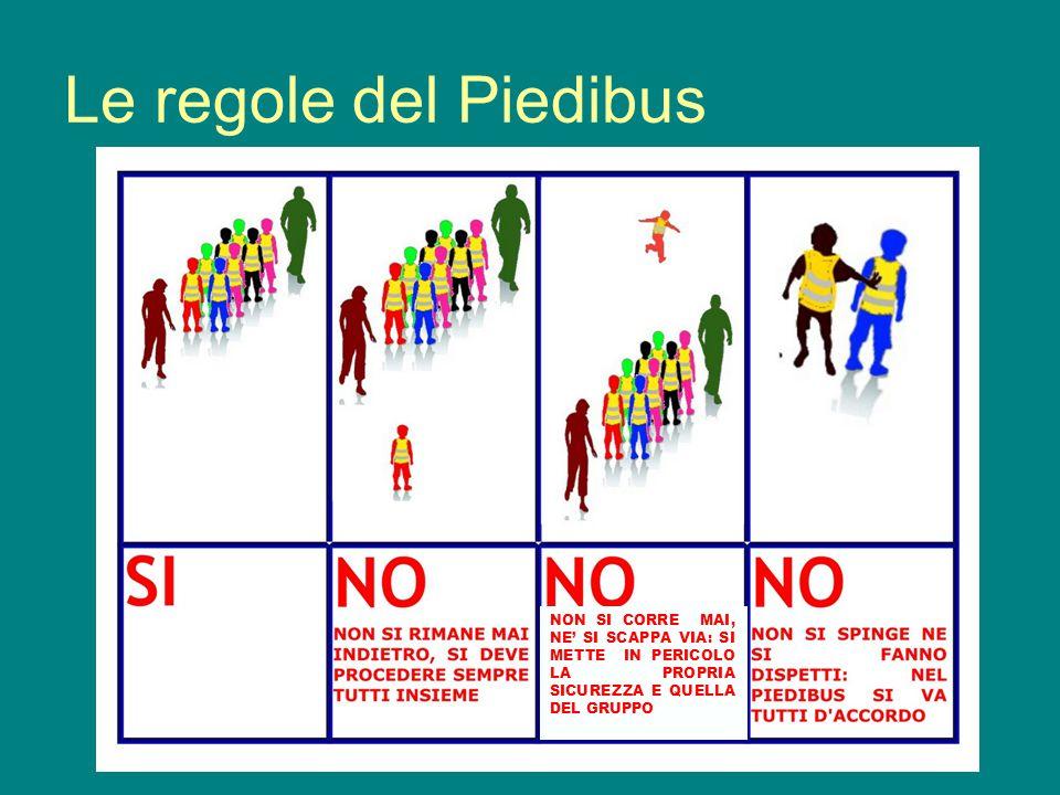 Le regole del Piedibus NON SI CORRE MAI, NE' SI SCAPPA VIA: SI METTE IN PERICOLO LA PROPRIA SICUREZZA E QUELLA DEL GRUPPO.