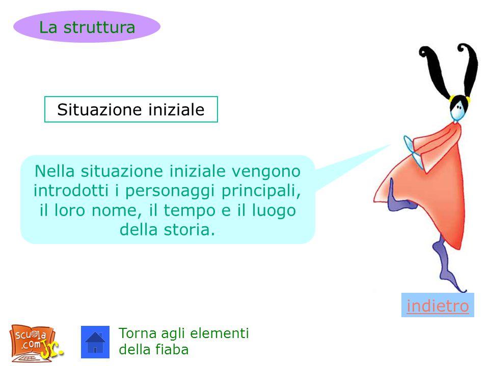 La struttura Situazione iniziale