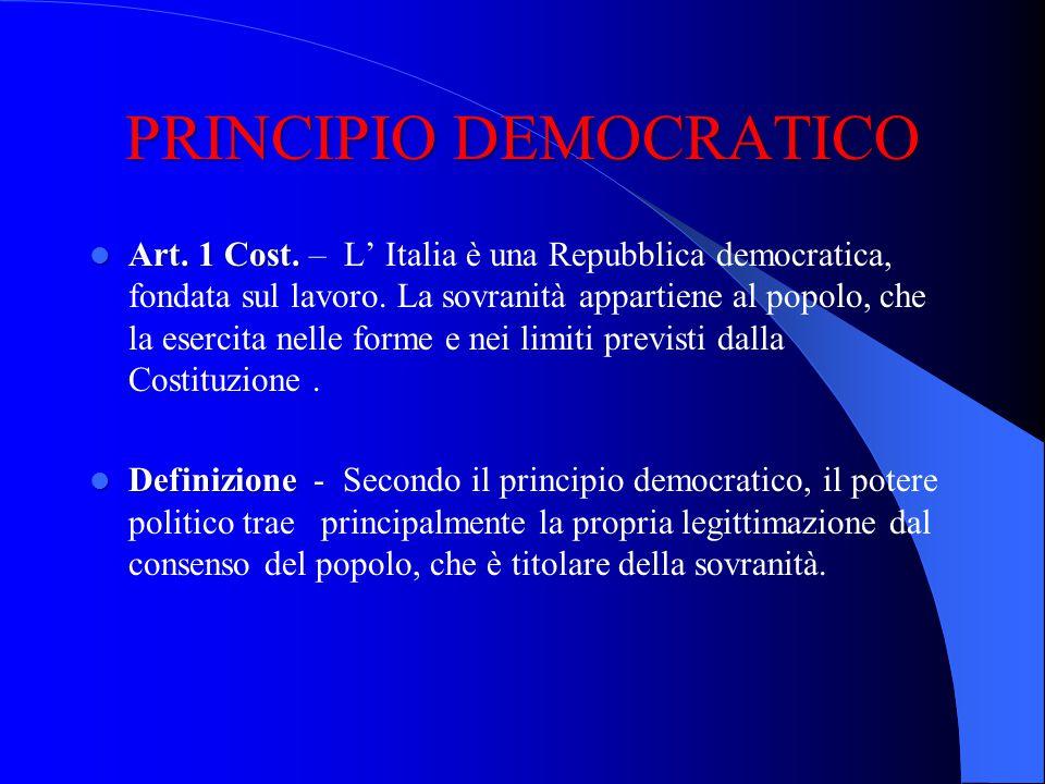 PRINCIPIO DEMOCRATICO