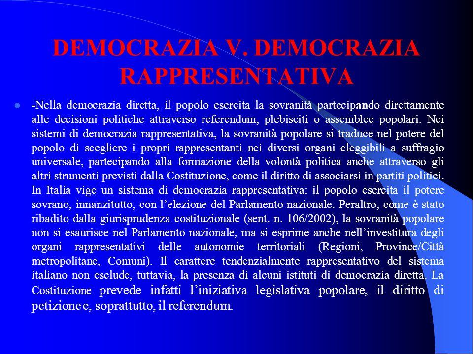 DEMOCRAZIA V. DEMOCRAZIA RAPPRESENTATIVA