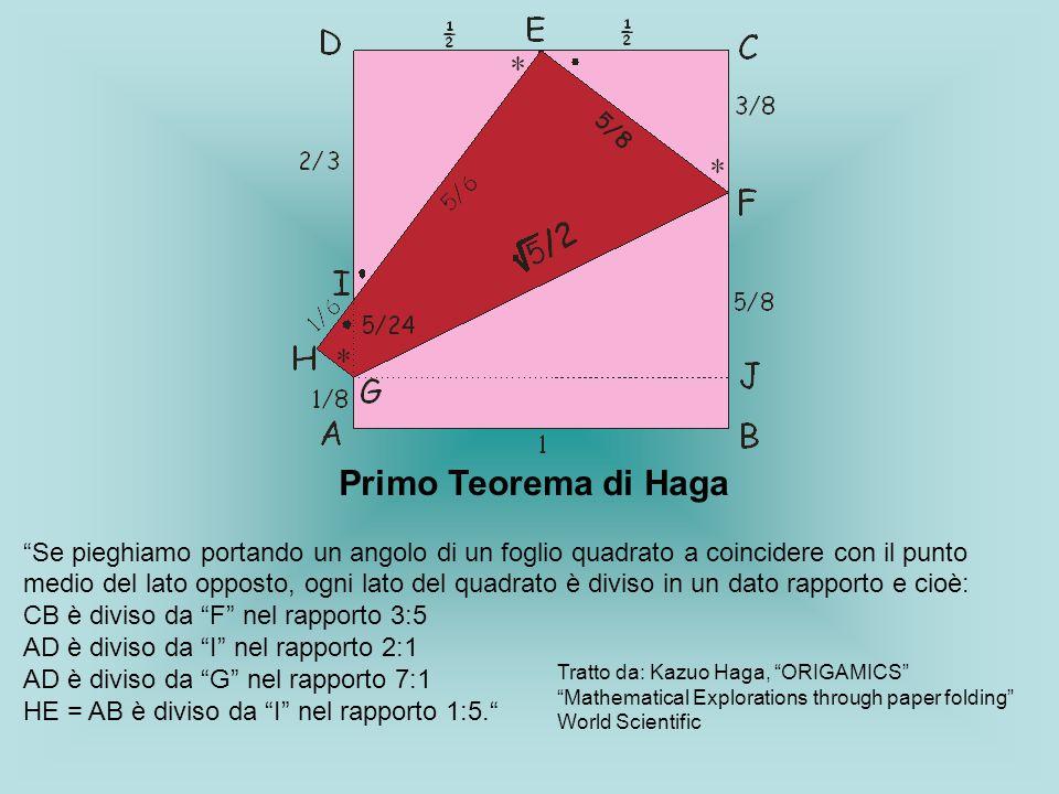 Primo Teorema di Haga