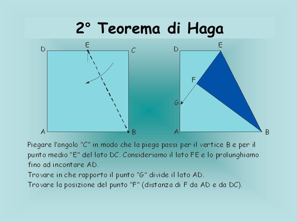 2° Teorema di Haga