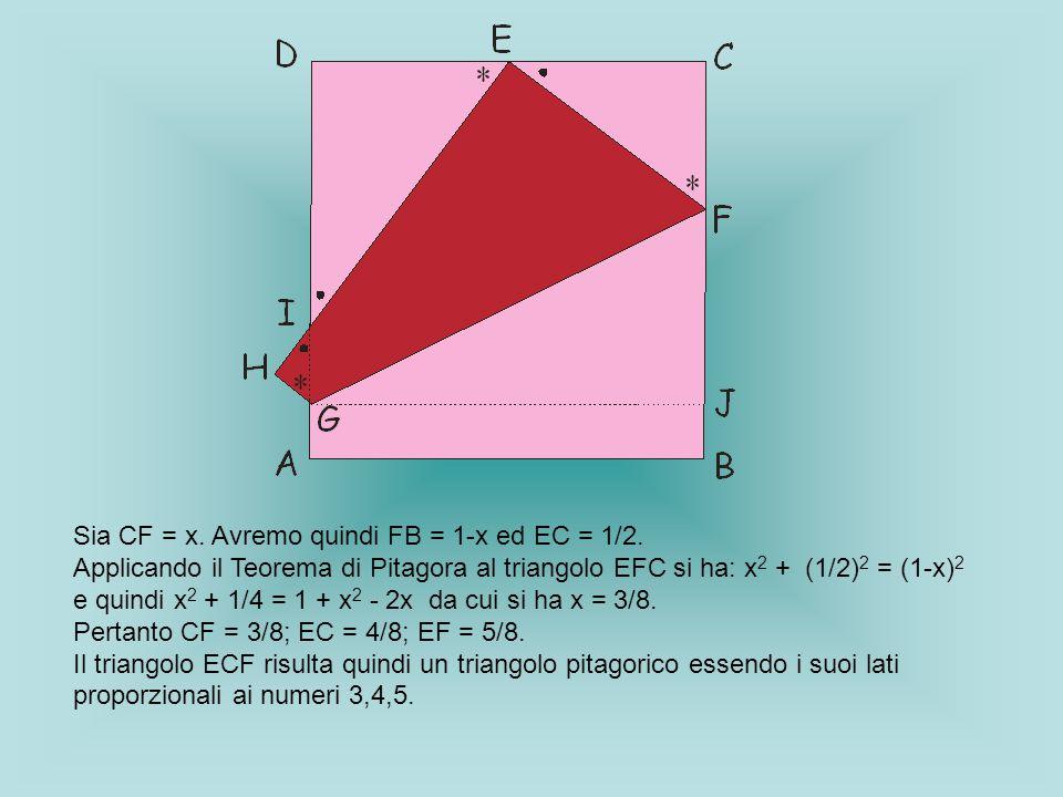 Sia CF = x. Avremo quindi FB = 1-x ed EC = 1/2.
