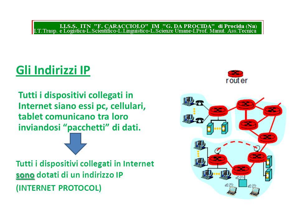 Gli Indirizzi IP Tutti i dispositivi collegati in Internet siano essi pc, cellulari, tablet comunicano tra loro inviandosi pacchetti di dati.
