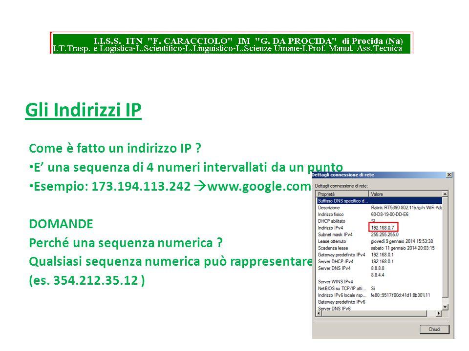 Gli Indirizzi IP Come è fatto un indirizzo IP