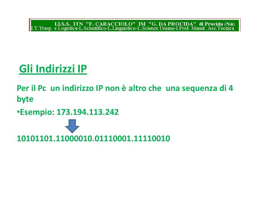 Gli Indirizzi IP Per il Pc un indirizzo IP non è altro che una sequenza di 4 byte. Esempio: 173.194.113.242.