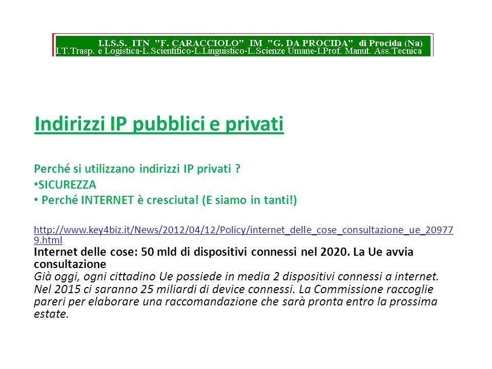 Indirizzi IP pubblici e privati
