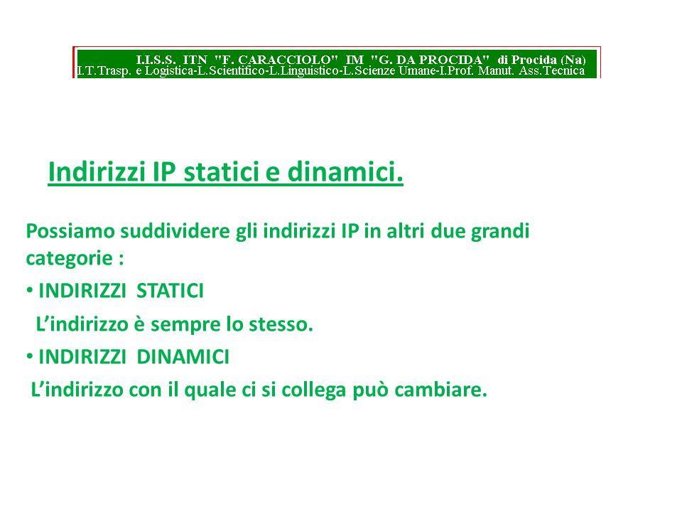 Indirizzi IP statici e dinamici.