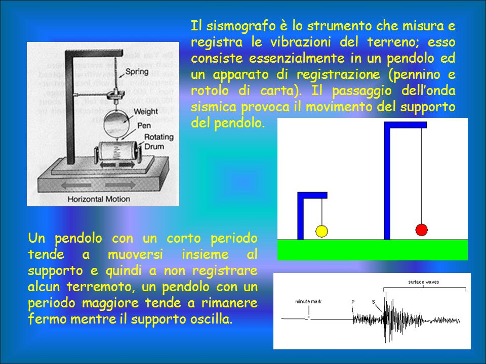 Il sismografo è lo strumento che misura e registra le vibrazioni del terreno; esso consiste essenzialmente in un pendolo ed un apparato di registrazione (pennino e rotolo di carta). Il passaggio dell'onda sismica provoca il movimento del supporto del pendolo.