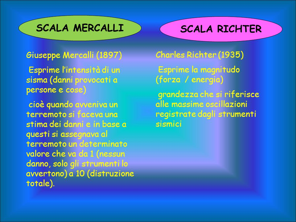SCALA MERCALLI SCALA RICHTER