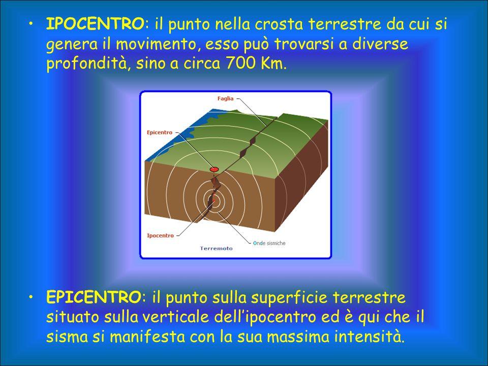IPOCENTRO: il punto nella crosta terrestre da cui si genera il movimento, esso può trovarsi a diverse profondità, sino a circa 700 Km.