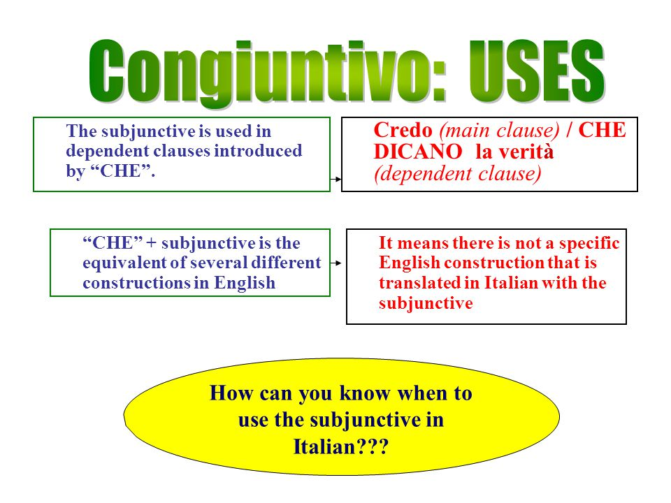How can you know when to use the subjunctive in Italian