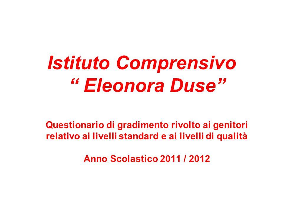 Istituto Comprensivo Eleonora Duse Questionario di gradimento rivolto ai genitori relativo ai livelli standard e ai livelli di qualità Anno Scolastico 2011 / 2012