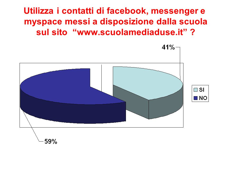 Utilizza i contatti di facebook, messenger e myspace messi a disposizione dalla scuola sul sito www.scuolamediaduse.it